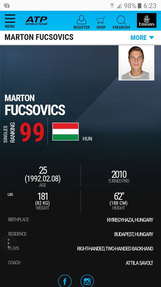 For the record - #99 ranked Marton Fucsovics
