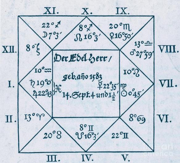 The Course Of A Falling Star - Wallenstein Horoscope by Johannes Kepler