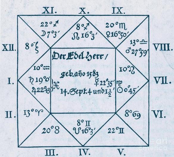 The Course Of A Falling Star - Wallenstein Horoscope by Johannes Kepler